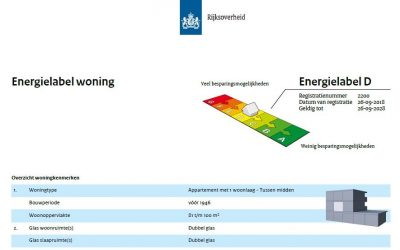 The energy label when selling your home